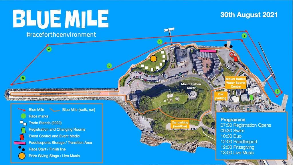 Blue Mile 2 Swim